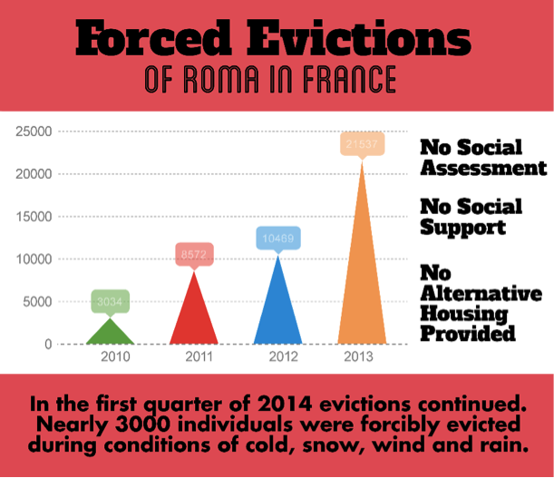Image via European Roma Rights Centre: ERRC.org