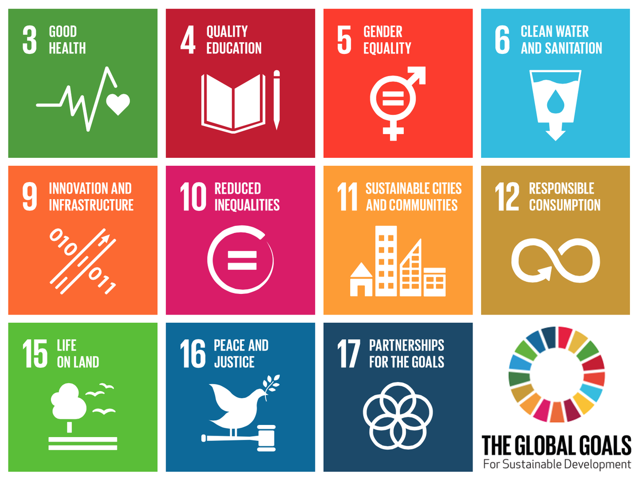 Source: http://www.globalgoals.org/